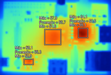 Raspberry Pi Thermal Image
